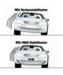 Barre anti roulis H&R VW Golf 7 GTI Performance 3